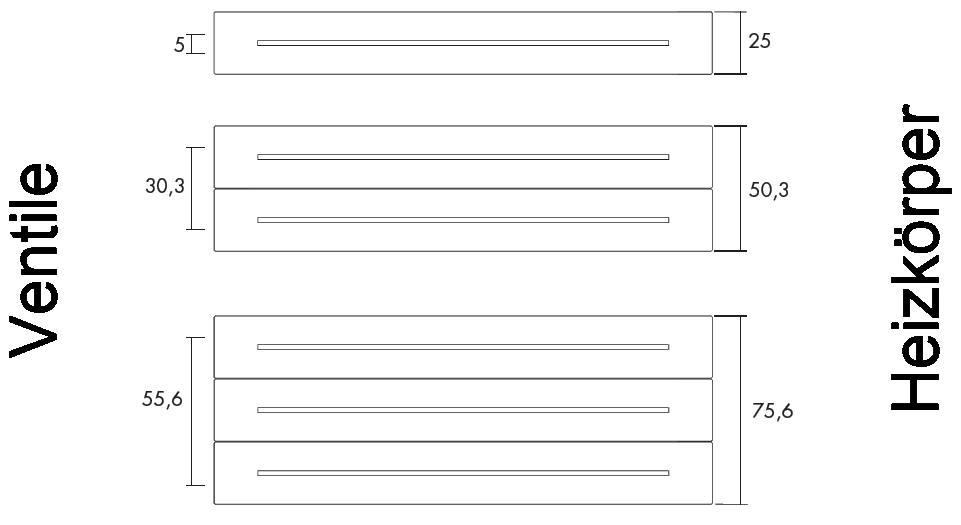 Antrax Design-Heizkörper TESO horizontal, links der Achsabstand, rechts die Heizkörper-Höhe pro Modell