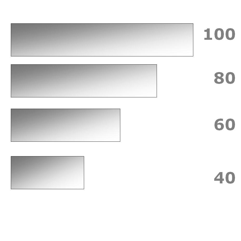 Die Größen vom TAVOLETTA Radiator, proportional abgebildet