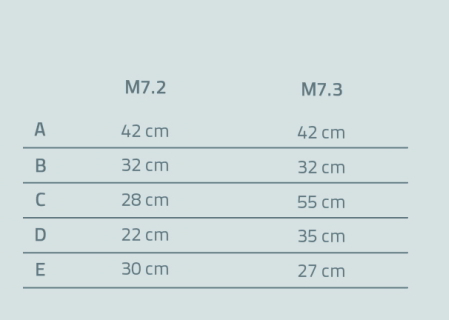 M7.2 & M7.3 Blumentopf