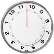 DIAL CLOCK Wanduhr
