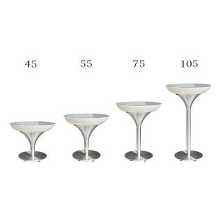 Alle Varianten des Lounge M
