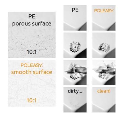 Struktur von Poleasy: leichte Reinigung