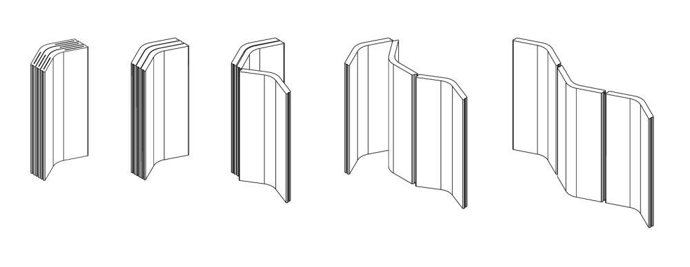 KW2 Raumteiler, die Funktion