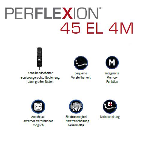 PERFLEXION® 45 EL 4M Lattenrost elektrisch
