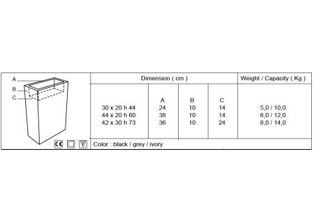 BASE POT Pflanzgefäß - Technische Daten