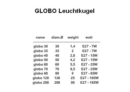 GLOBO Leuchtkugel Outdoor Maße, Gewicht und Leuchtmittel