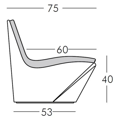 Maße Seitenansicht